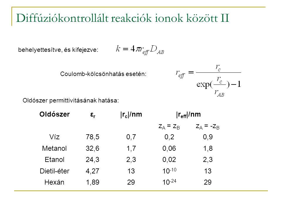 Diffúziókontrollált reakciók ionok között II