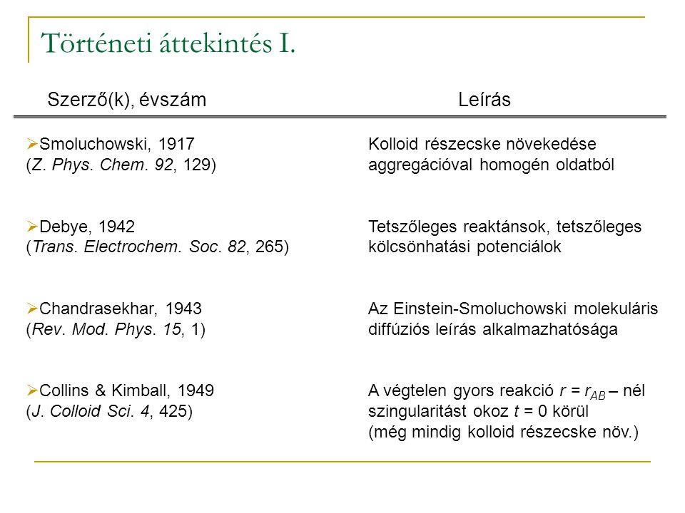 Történeti áttekintés I.