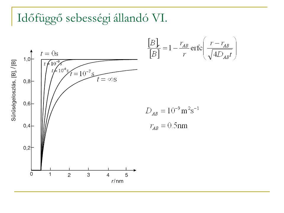 Időfüggő sebességi állandó VI.