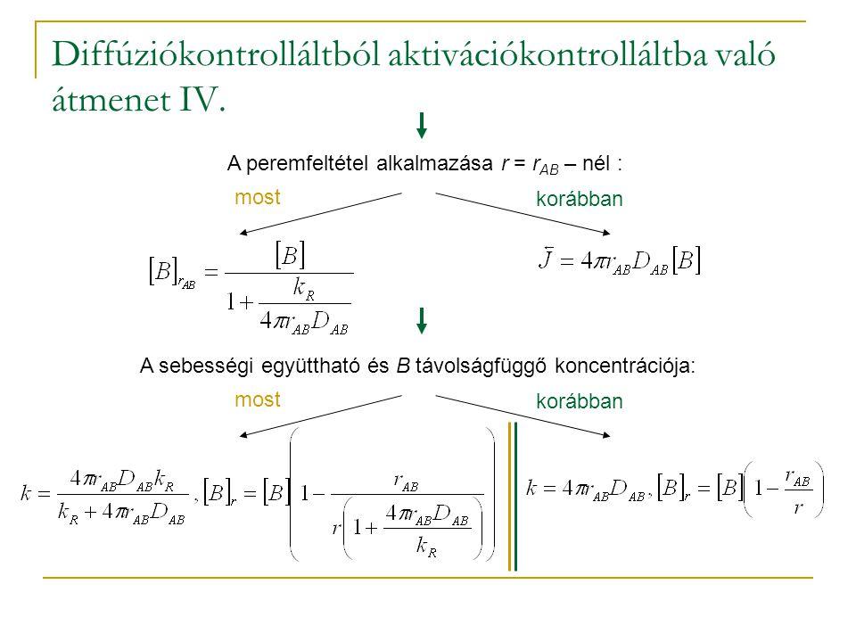 Diffúziókontrolláltból aktivációkontrolláltba való átmenet IV.