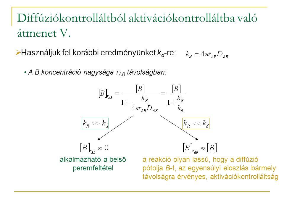 Diffúziókontrolláltból aktivációkontrolláltba való átmenet V.