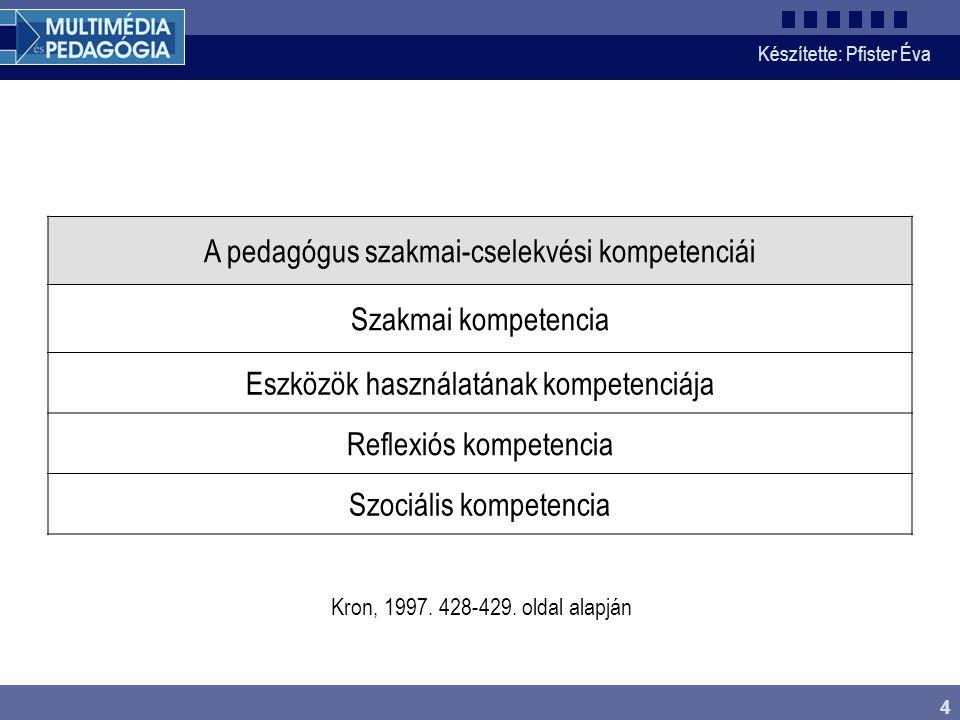 A pedagógus szakmai-cselekvési kompetenciái Szakmai kompetencia