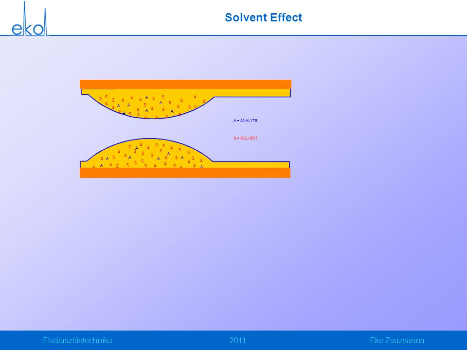 Solvent Effect S S S S A A A A S S S S S S S A S S S S A S S A S S A S