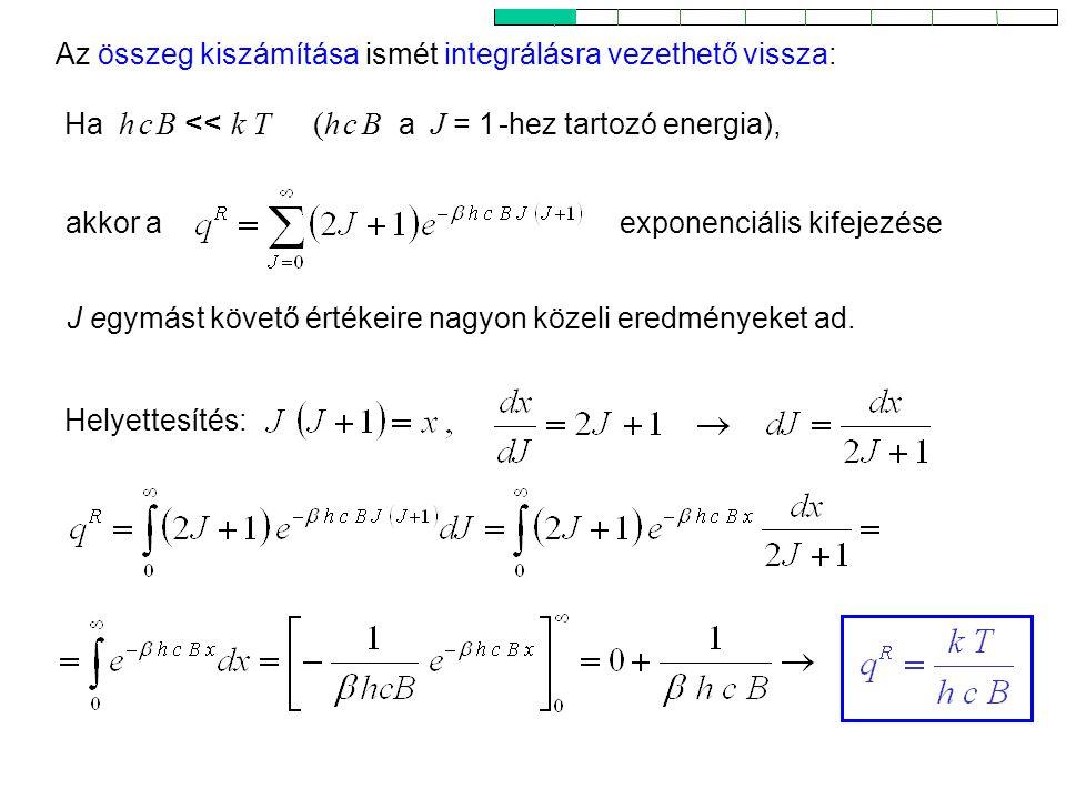 Rotációs partíciós függvény 2