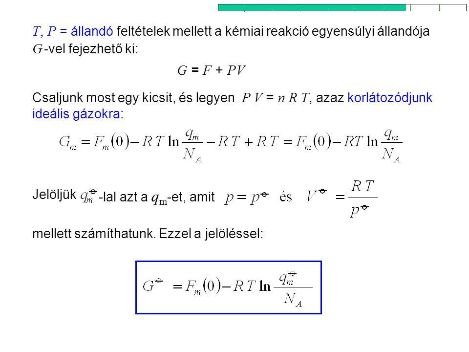 Az egyensúlyi állandó kanonikus kifejezése 2