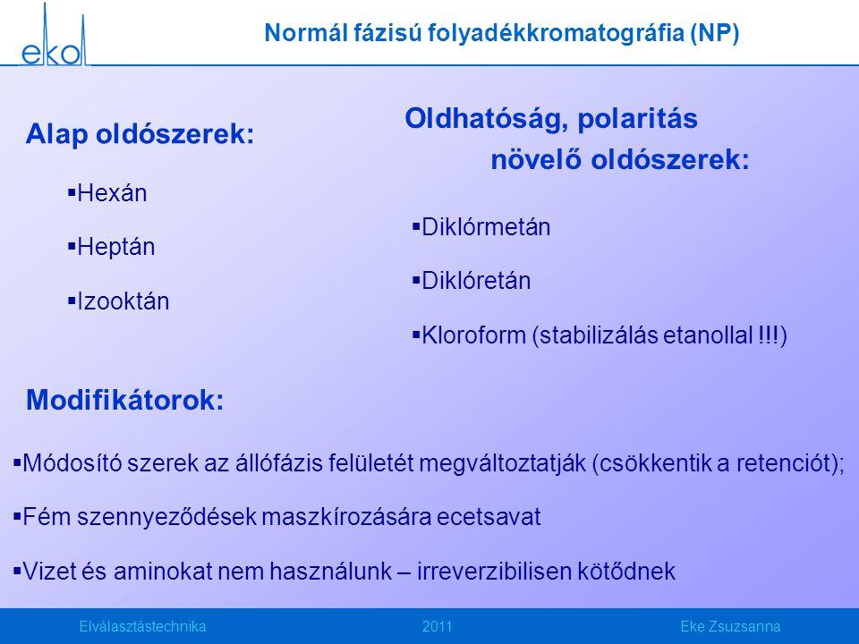 Normál fázisú folyadékkromatográfia (NP)