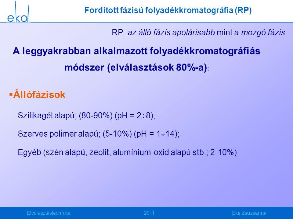 Fordított fázisú folyadékkromatográfia (RP)