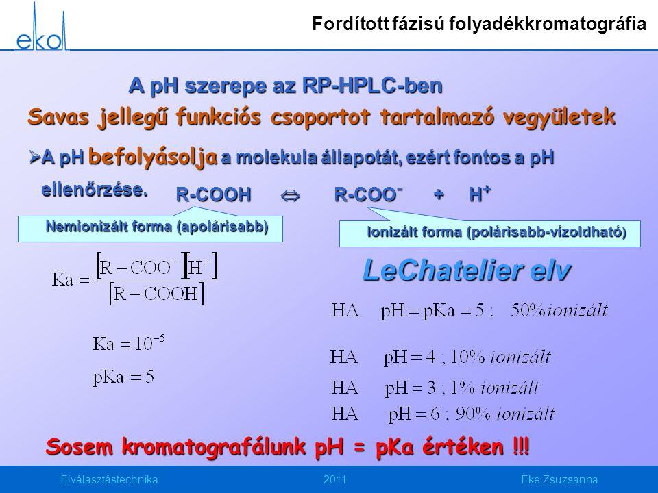 LeChatelier elv A pH szerepe az RP-HPLC-ben