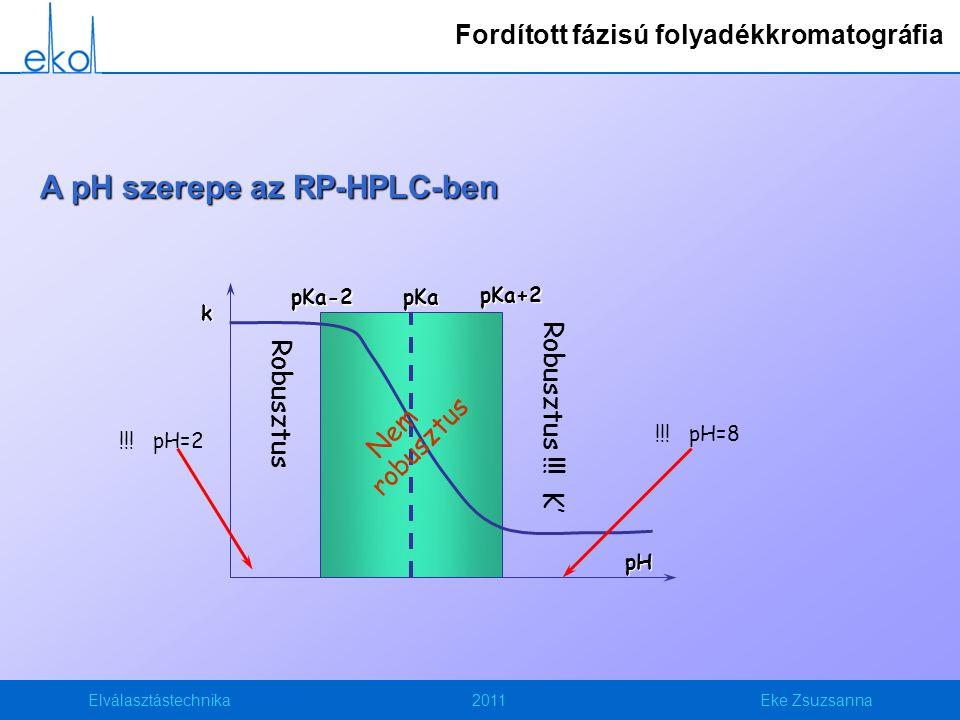 A pH szerepe az RP-HPLC-ben
