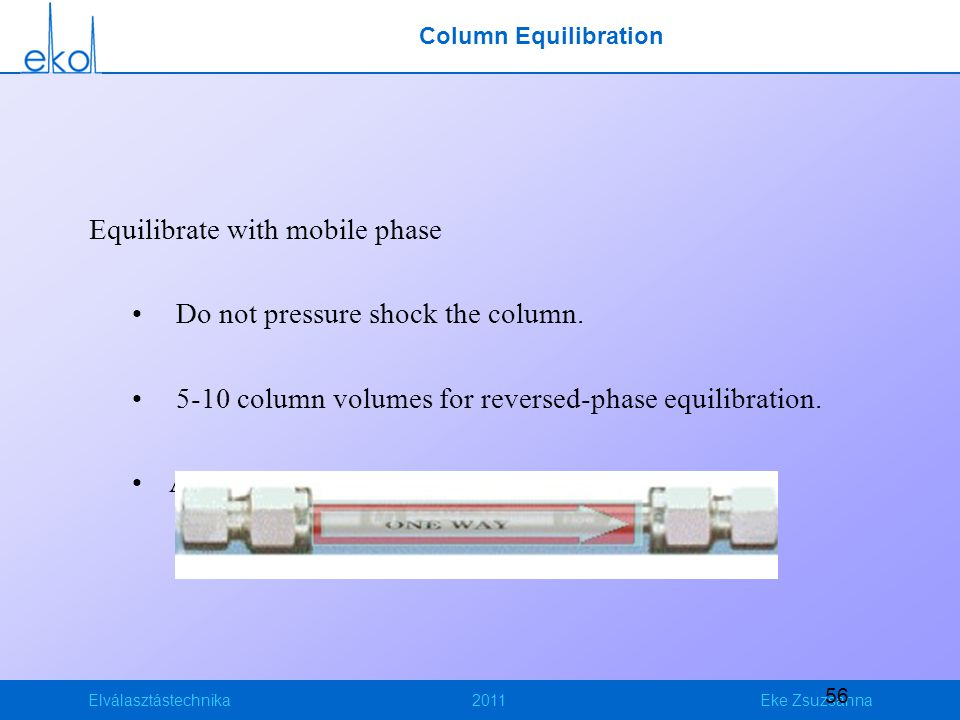 Equilibrate with mobile phase Do not pressure shock the column.