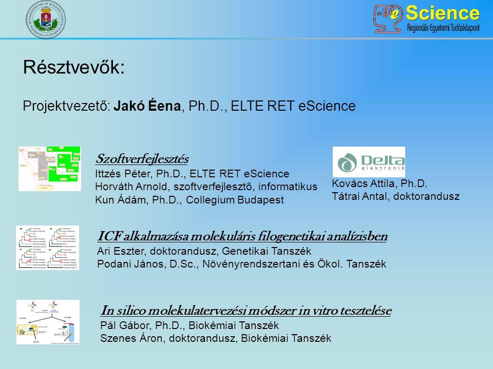 Résztvevők: Projektvezető: Jakó Éena, Ph.D., ELTE RET eScience
