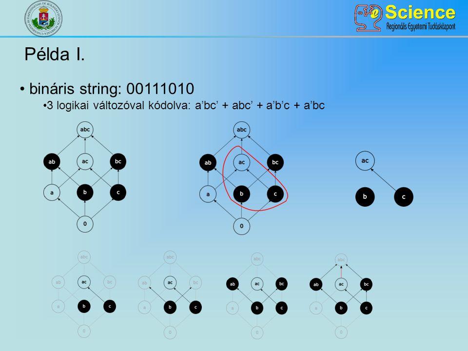 Példa I. bináris string: 00111010
