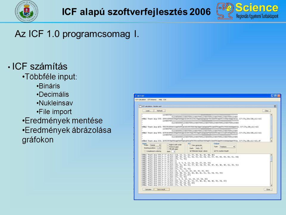 ICF alapú szoftverfejlesztés 2006