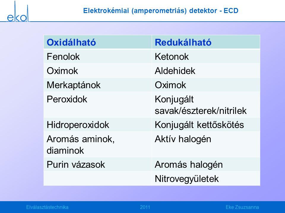 Elektrokémiai (amperometriás) detektor - ECD