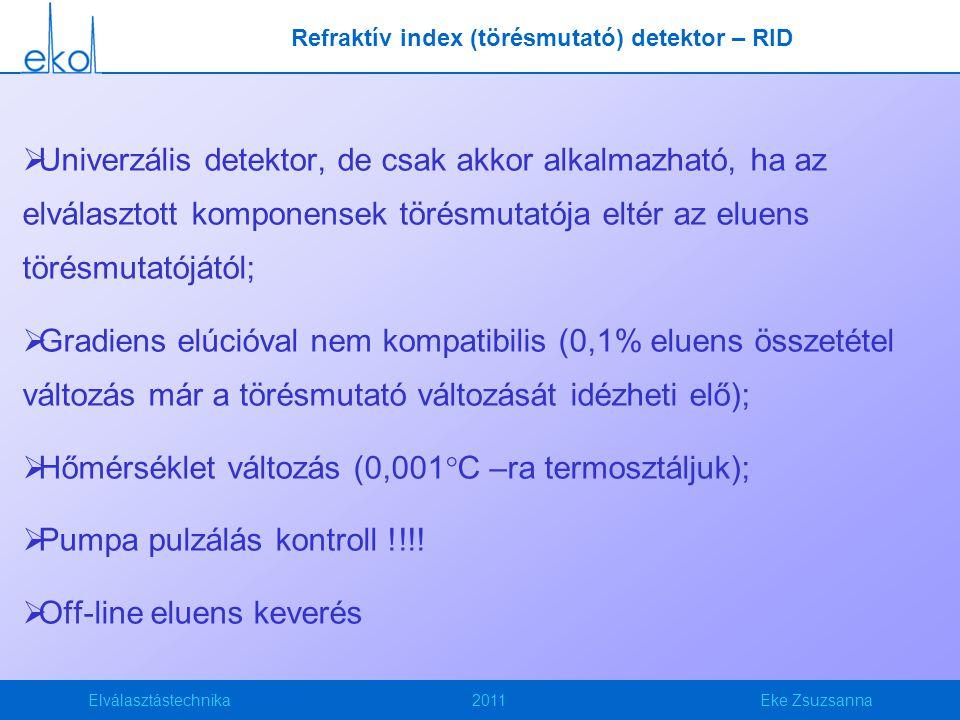 Refraktív index (törésmutató) detektor – RID