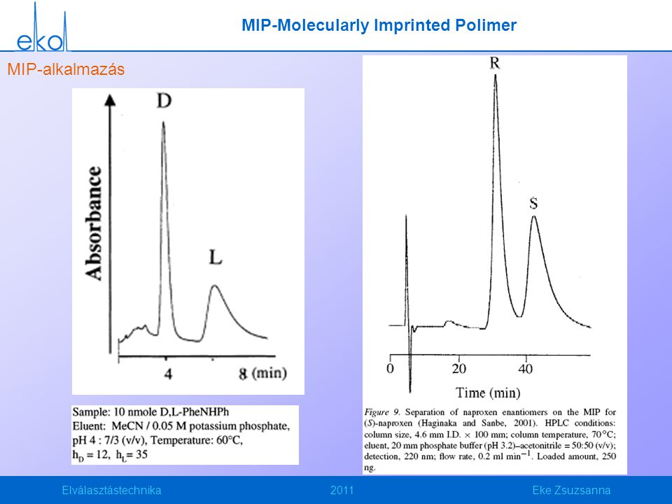 MIP-Molecularly Imprinted Polimer
