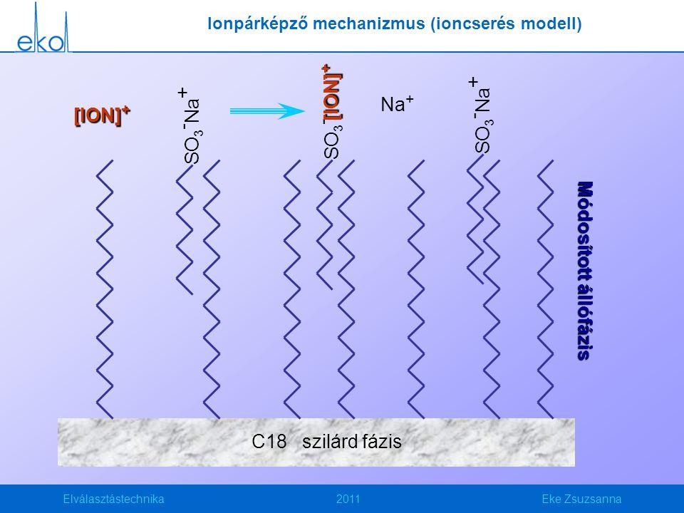 Ionpárképző mechanizmus (ioncserés modell)