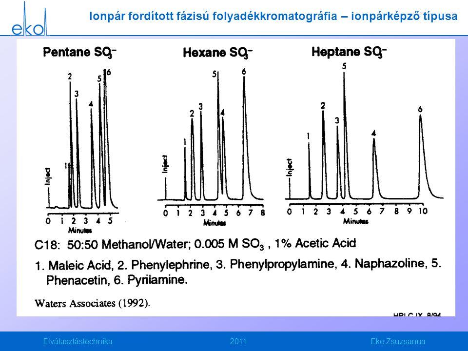 Ionpár fordított fázisú folyadékkromatográfia – ionpárképző típusa