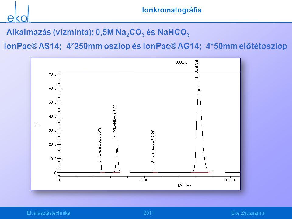 Alkalmazás (vízminta); 0,5M Na2CO3 és NaHCO3