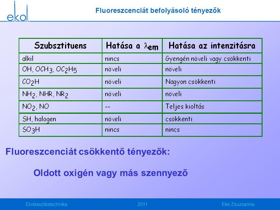 Fluoreszcenciát befolyásoló tényezők