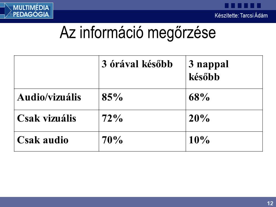 Az információ megőrzése