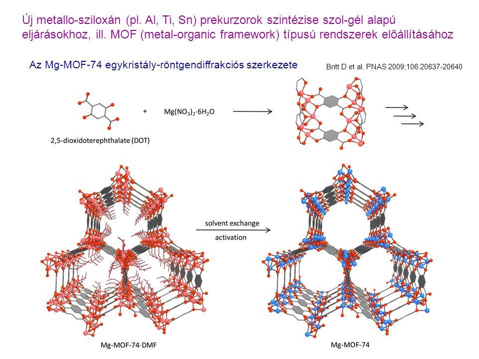 Az Mg-MOF-74 egykristály-röntgendiffrakciós szerkezete