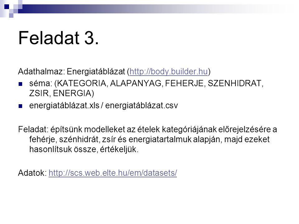 Feladat 3. Adathalmaz: Energiatáblázat (http://body.builder.hu)