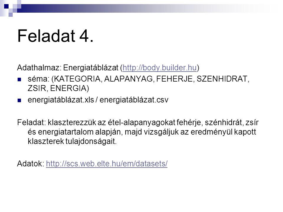 Feladat 4. Adathalmaz: Energiatáblázat (http://body.builder.hu)