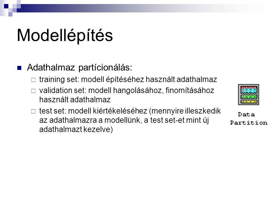 Modellépítés Adathalmaz partícionálás: