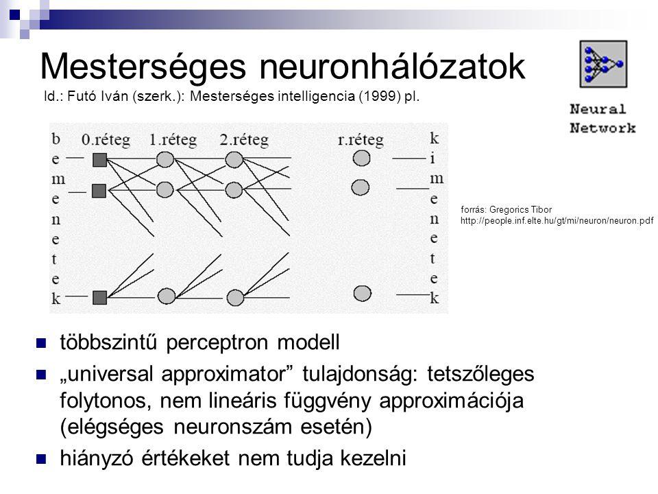 Mesterséges neuronhálózatok ld. : Futó Iván (szerk