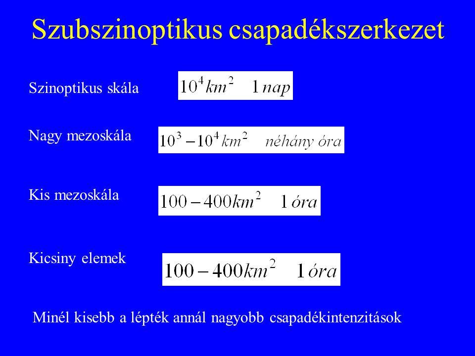 Szubszinoptikus csapadékszerkezet