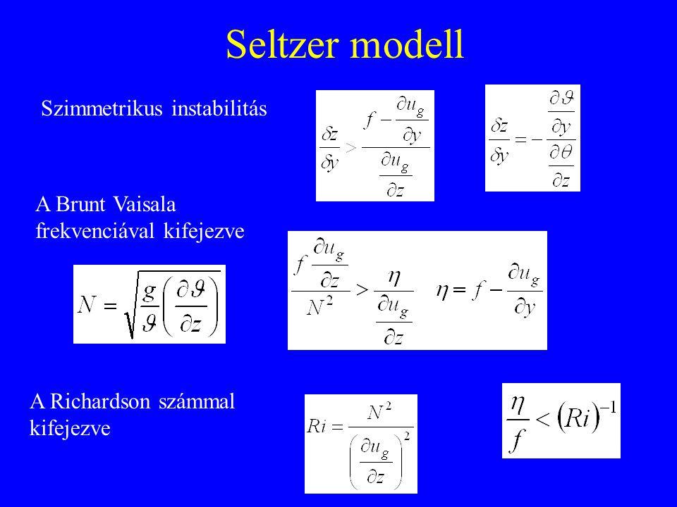 Seltzer modell Szimmetrikus instabilitás