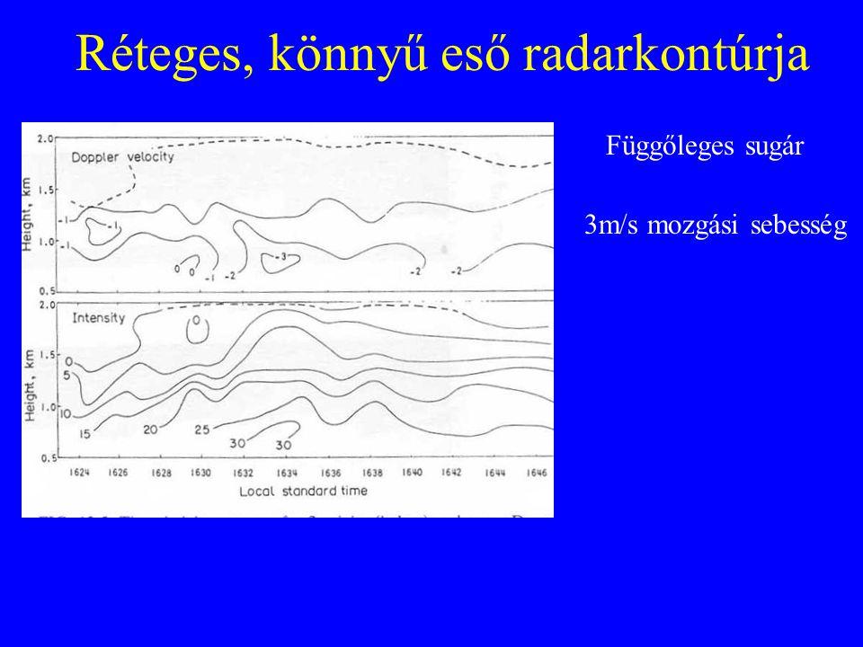 Réteges, könnyű eső radarkontúrja