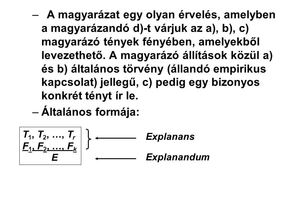 A magyarázat egy olyan érvelés, amelyben a magyarázandó d)-t várjuk az a), b), c) magyarázó tények fényében, amelyekből levezethető. A magyarázó állítások közül a) és b) általános törvény (állandó empirikus kapcsolat) jellegű, c) pedig egy bizonyos konkrét tényt ír le.