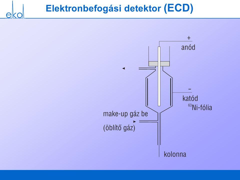 Elektronbefogási detektor (ECD)