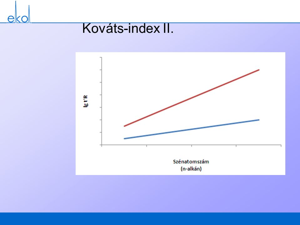 Kováts-index II.