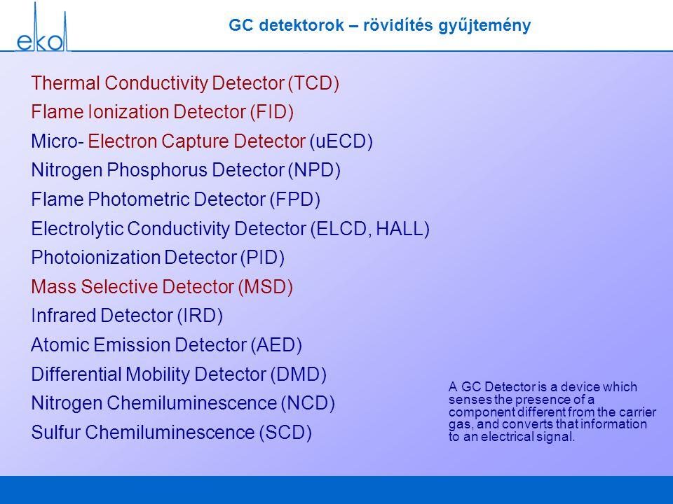 GC detektorok – rövidítés gyűjtemény