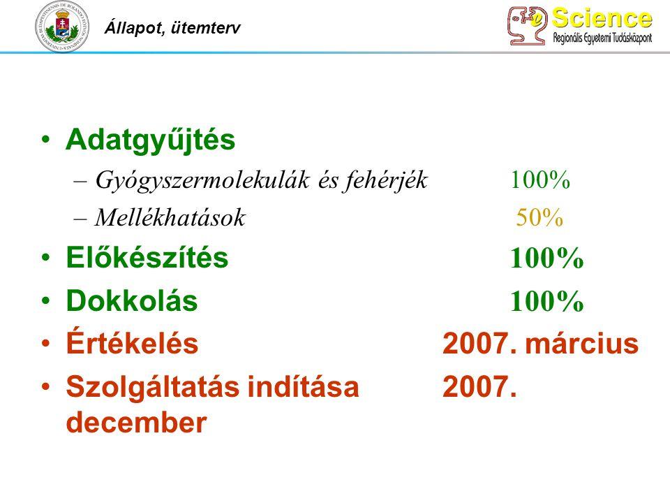 Szolgáltatás indítása 2007. december