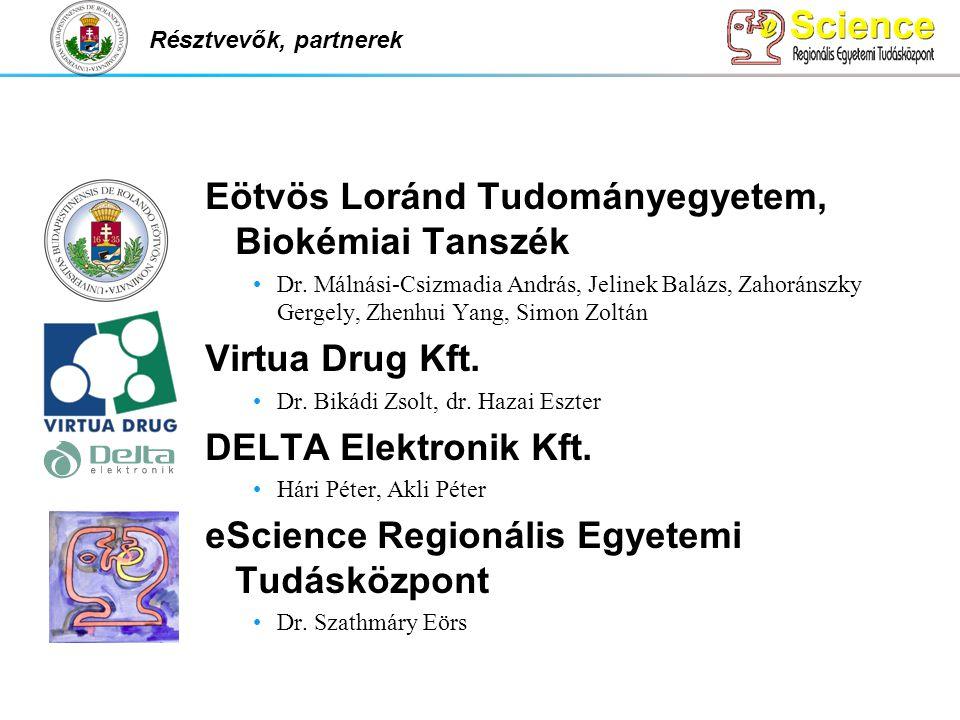 Eötvös Loránd Tudományegyetem, Biokémiai Tanszék Virtua Drug Kft.