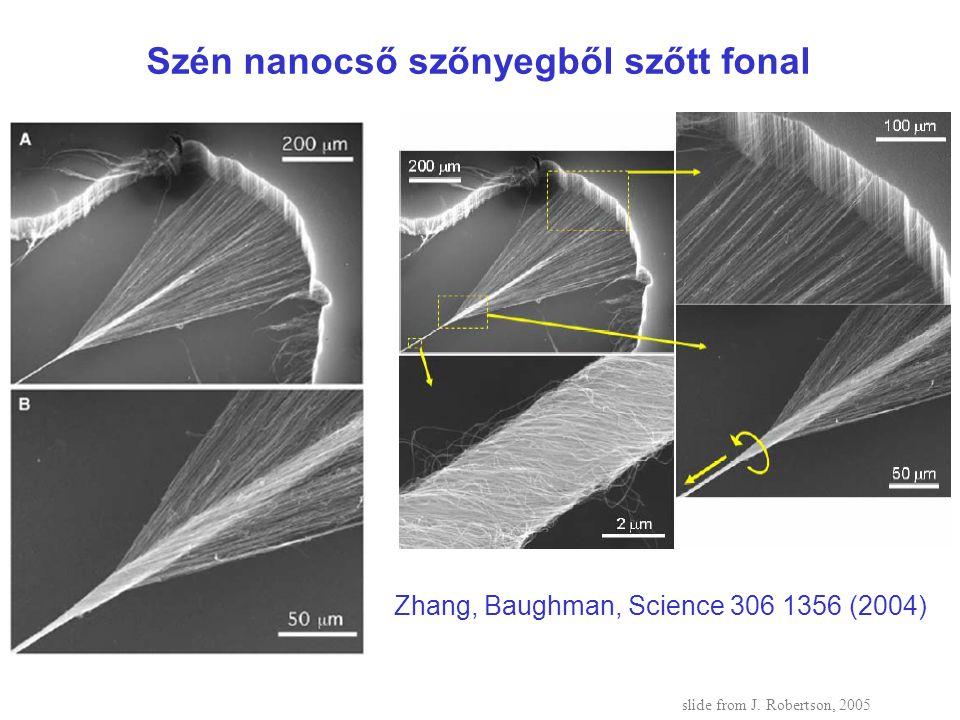 Szén nanocső szőnyegből szőtt fonal