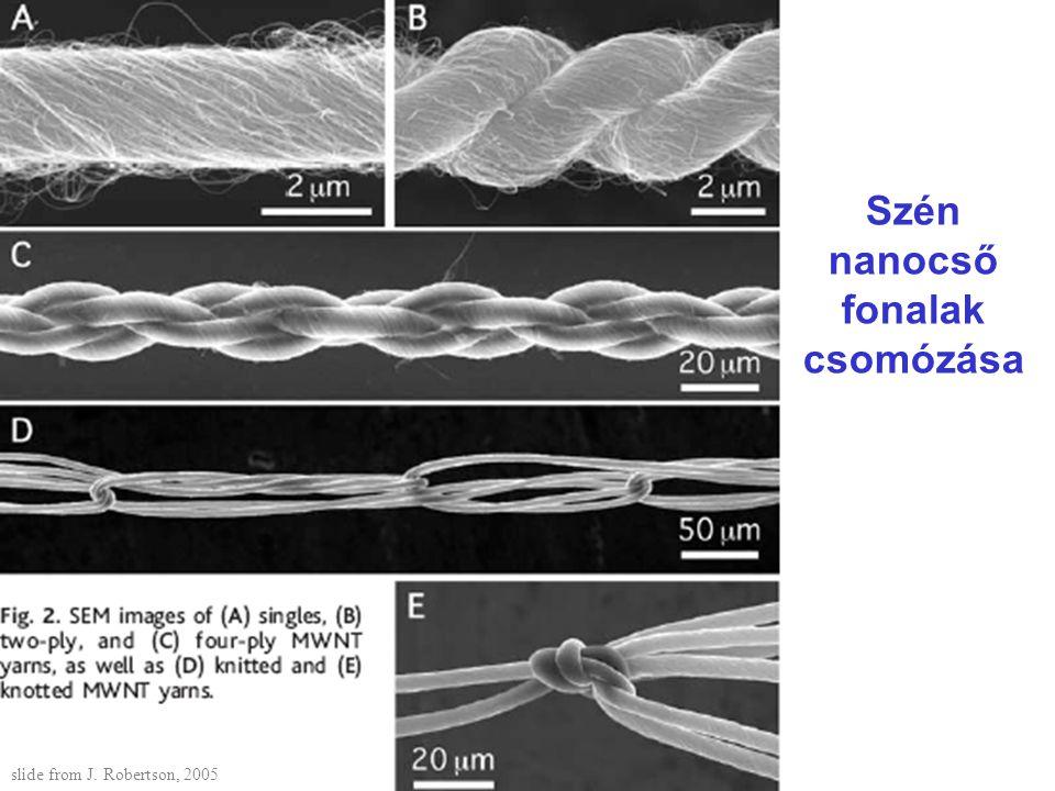 Szén nanocső fonalak csomózása