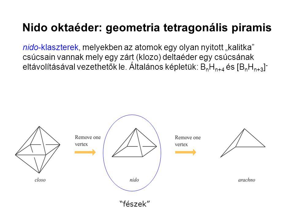 Nido oktaéder: geometria tetragonális piramis