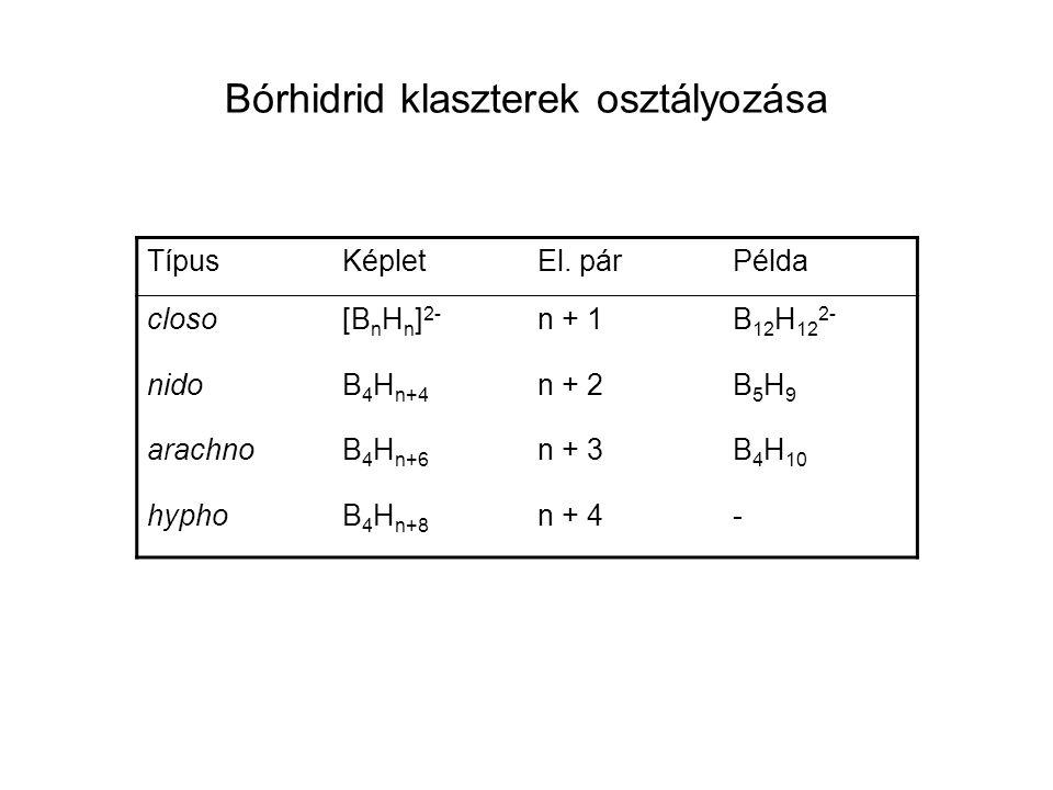 Bórhidrid klaszterek osztályozása