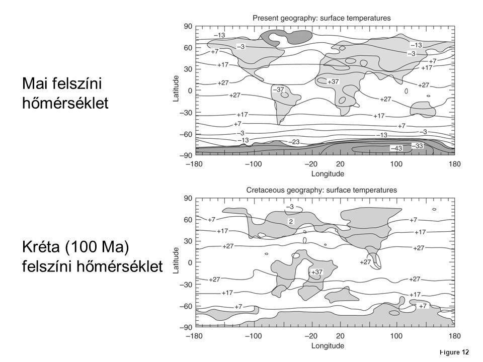 Mai felszíni hőmérséklet Kréta (100 Ma) felszíni hőmérséklet Figure 12