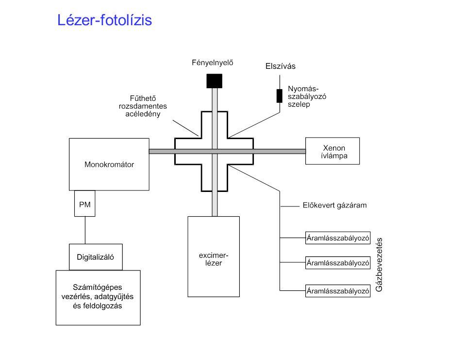Lézer-fotolízis