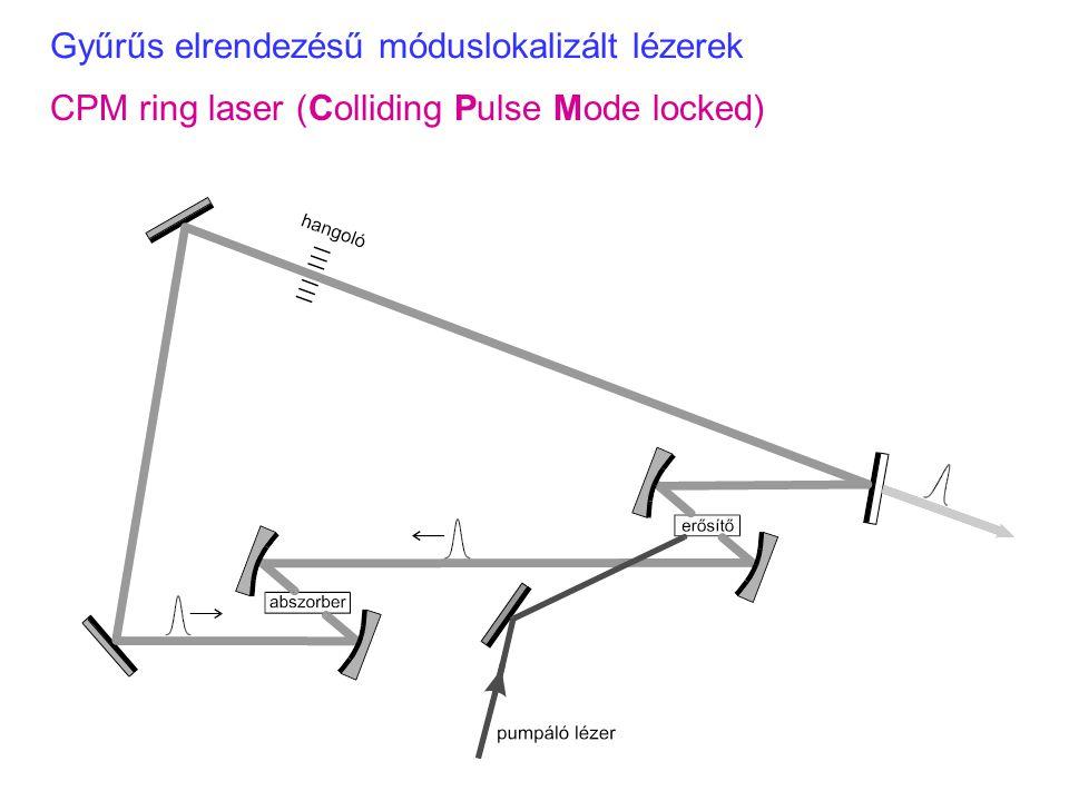 Gyűrűs elrendezésű móduslokalizált lézerek