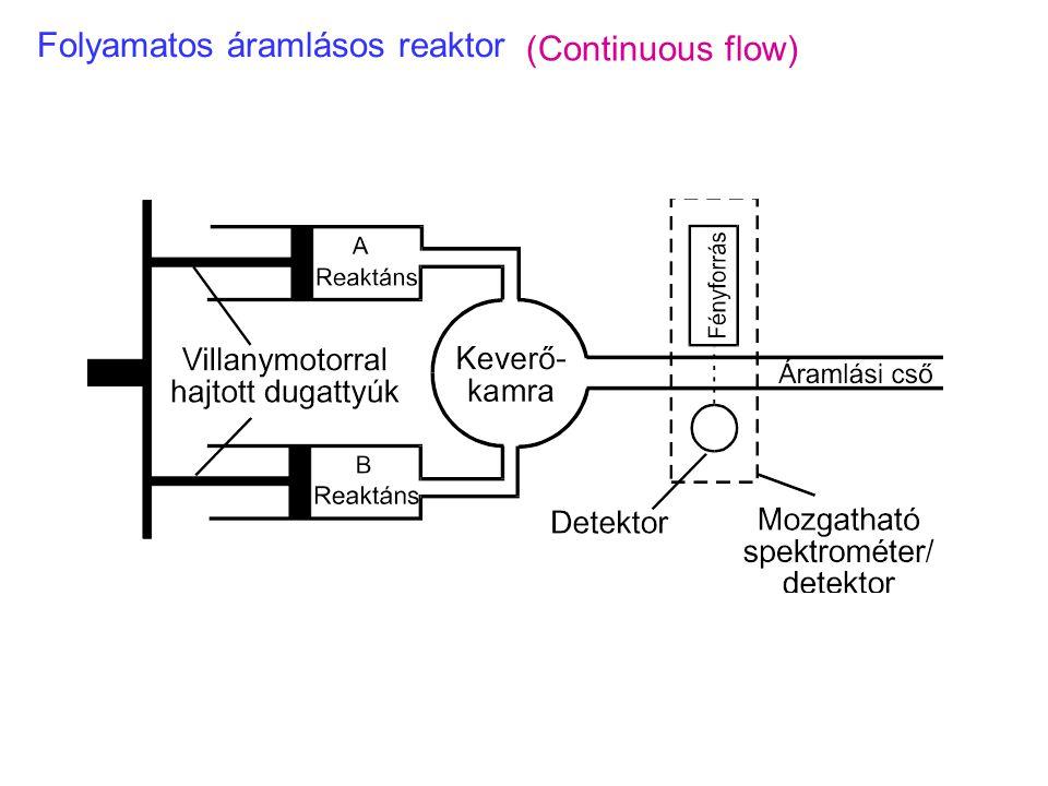 Folyamatos áramlásos reaktor