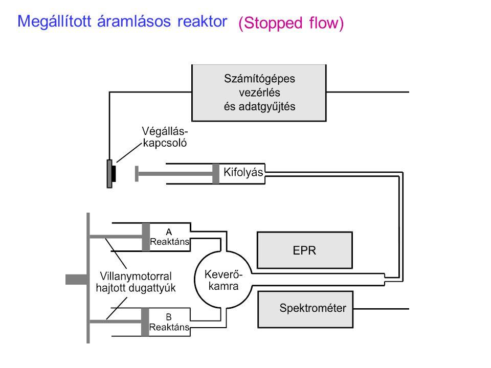 Megállított áramlásos reaktor