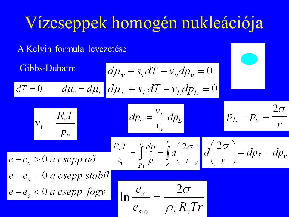 Vízcseppek homogén nukleációja