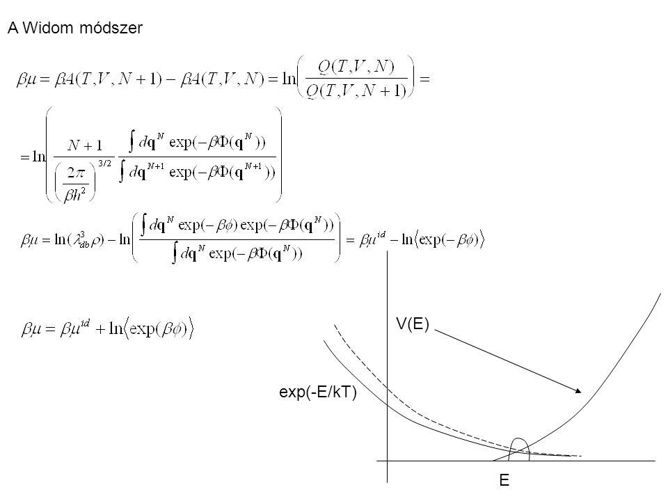 A Widom módszer V(E) exp(-E/kT) E